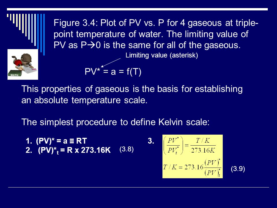 Figure 3.4: Plot of PV vs. P for 4 gaseous at triple-point temperature of water. The limiting value of PV as P0 is the same for all of the gaseous.