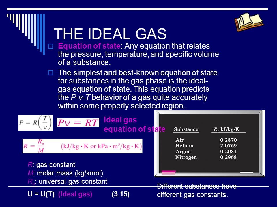 THE IDEAL GAS Equation of state: Any equation that relates the pressure, temperature, and specific volume of a substance.