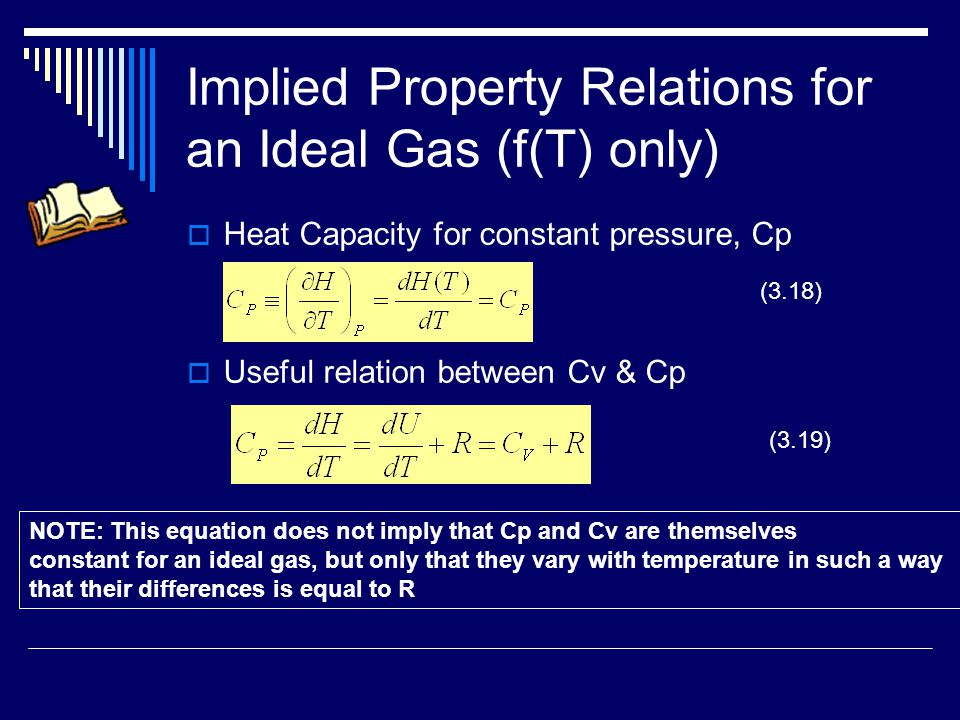 Implied Property Relations for an Ideal Gas (f(T) only)
