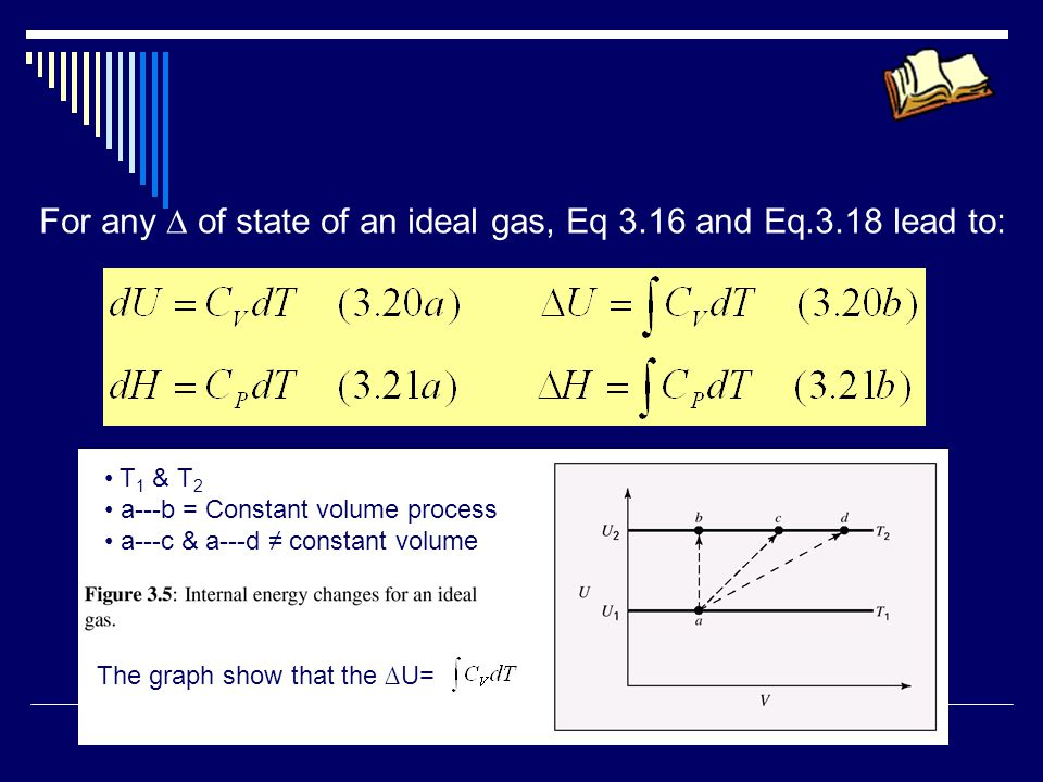 For any ∆ of state of an ideal gas, Eq 3.16 and Eq.3.18 lead to: