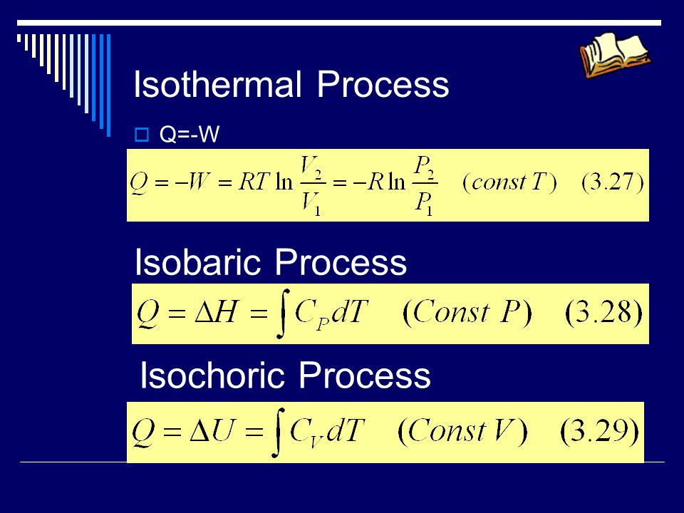 Isothermal Process Q=-W Isobaric Process Isochoric Process