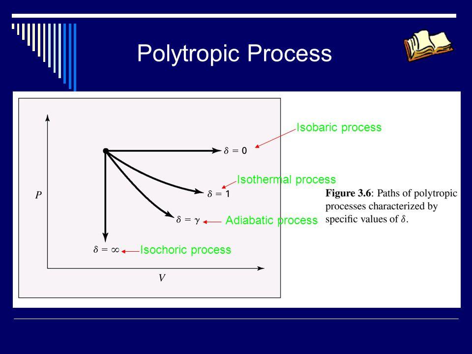 Polytropic Process Isobaric process Isothermal process