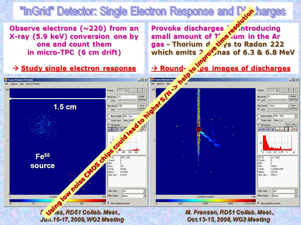 InGrid Detector: Single Electron Response and Discharges