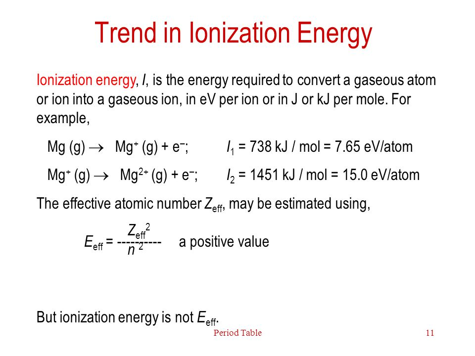 Trend in Ionization Energy