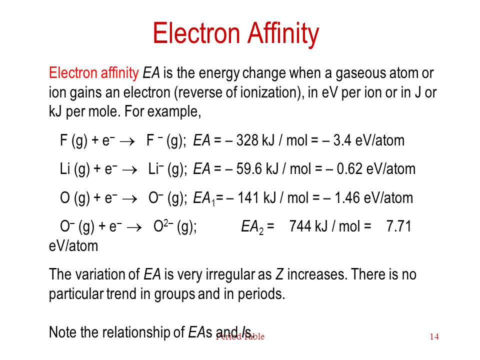 electron affinity and electronegativity relationship goals