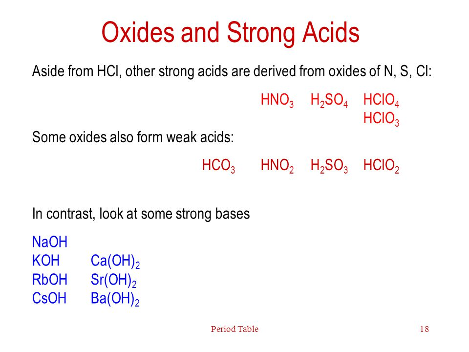 Oxides and Strong Acids