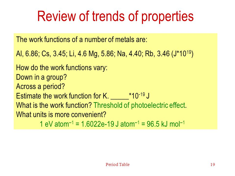 Review of trends of properties