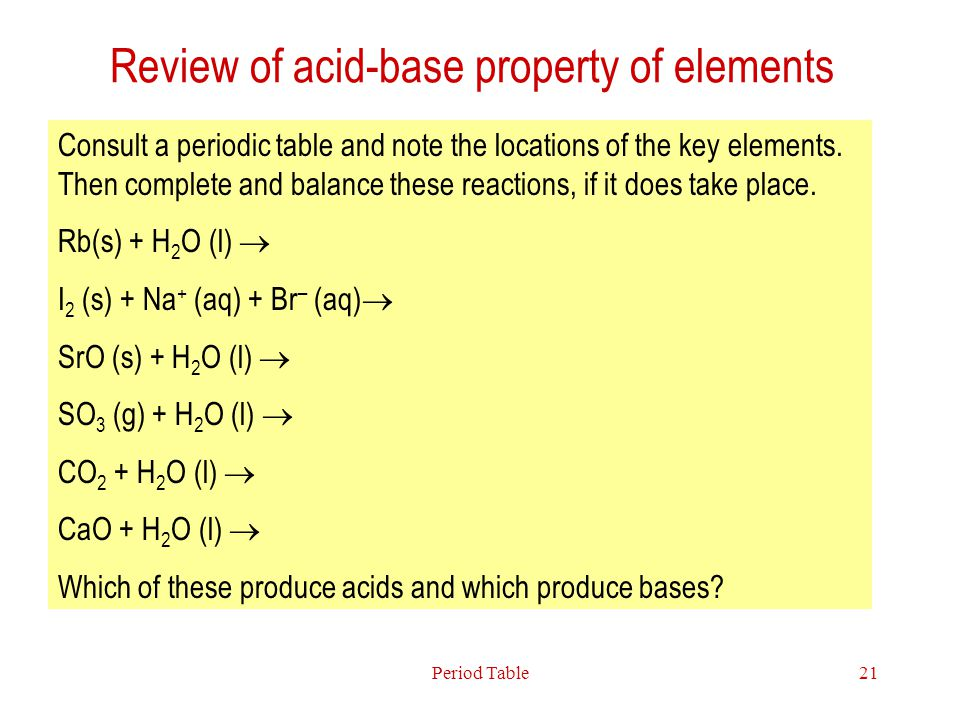 Review of acid-base property of elements