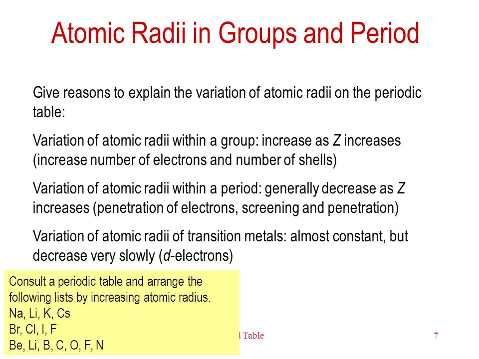 Atomic Radii in Groups and Period