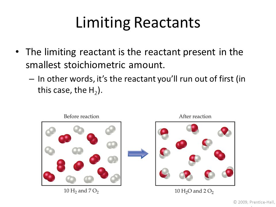 Limiting Reactants The limiting reactant is the reactant present in the smallest stoichiometric amount.