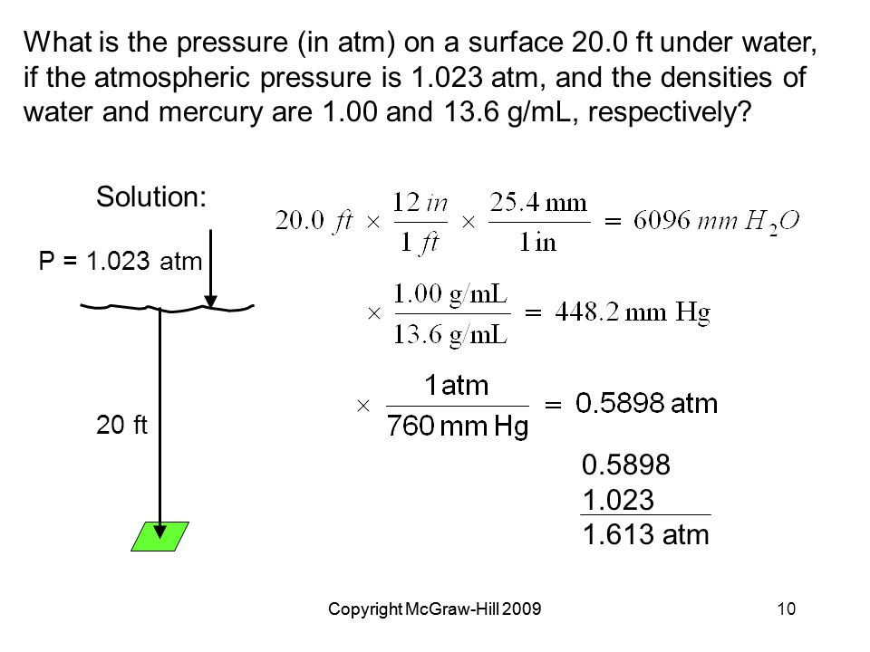 What is the pressure (in atm) on a surface 20.0 ft under water,
