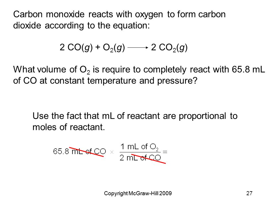 Carbon monoxide reacts with oxygen to form carbon