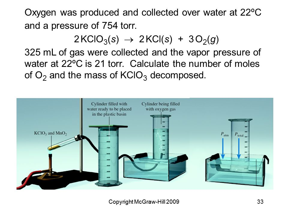 Oxygen was produced and collected over water at 22ºC