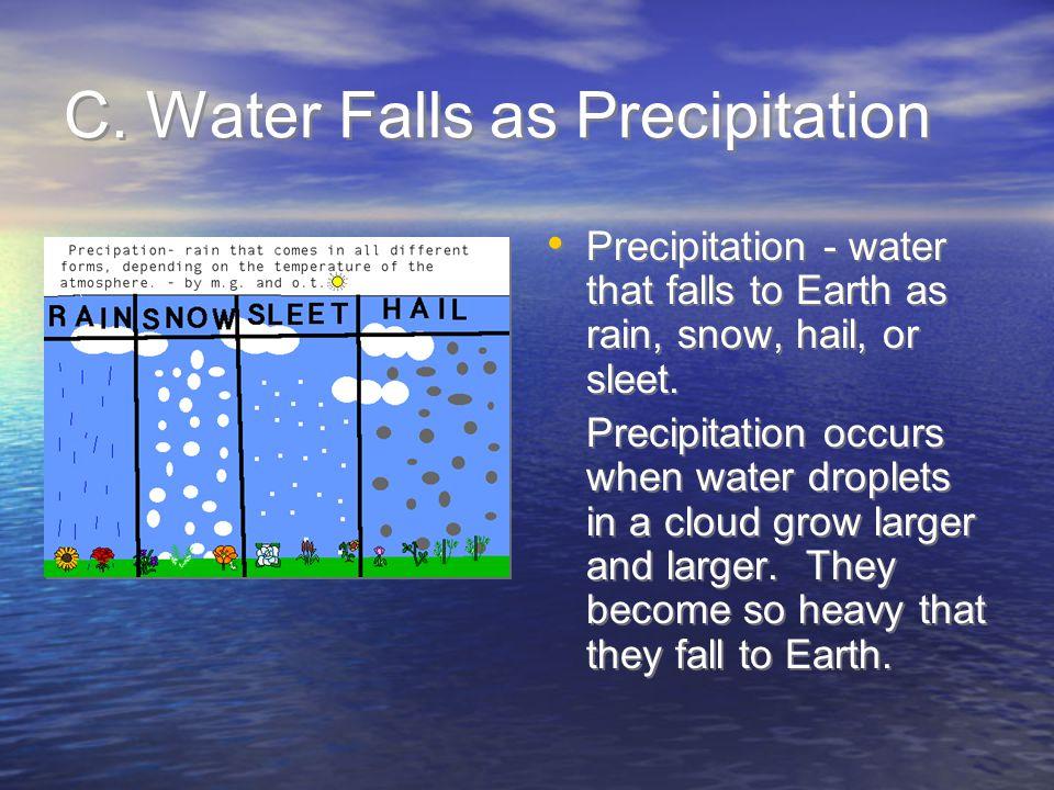C. Water Falls as Precipitation