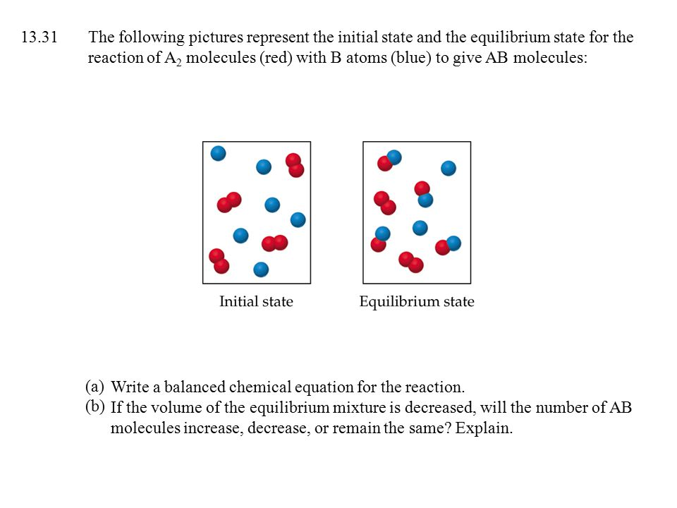 13.31 The following pictures represent the initial state and the equilibrium state for the reaction of A2 molecules (red) with B atoms (blue) to give AB molecules: