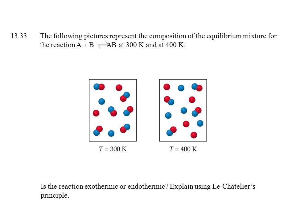 13.33 The following pictures represent the composition of the equilibrium mixture for the reaction A + B AB at 300 K and at 400 K: