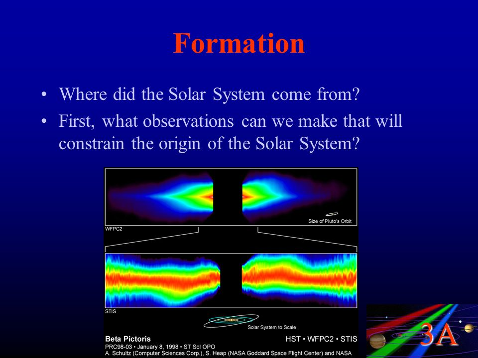 The Solar System An Inventory. - ppt download