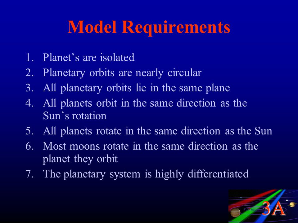 Model Requirements Planet's are isolated