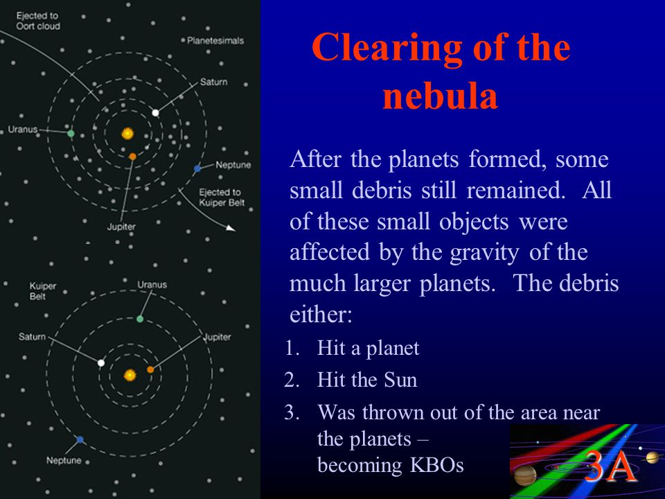 Clearing of the nebula