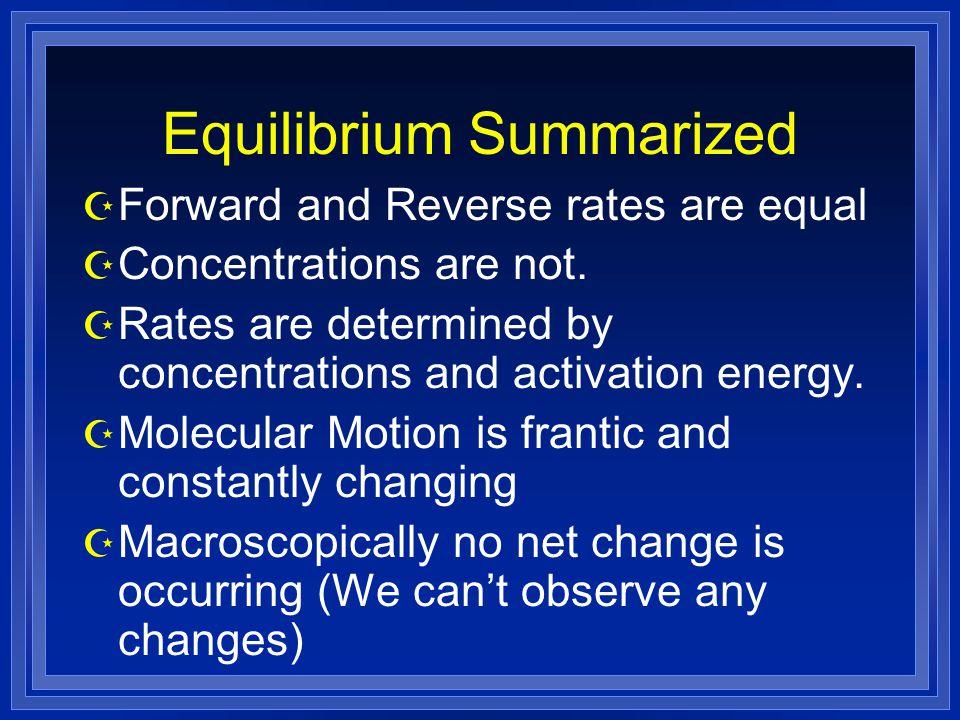 Equilibrium Summarized