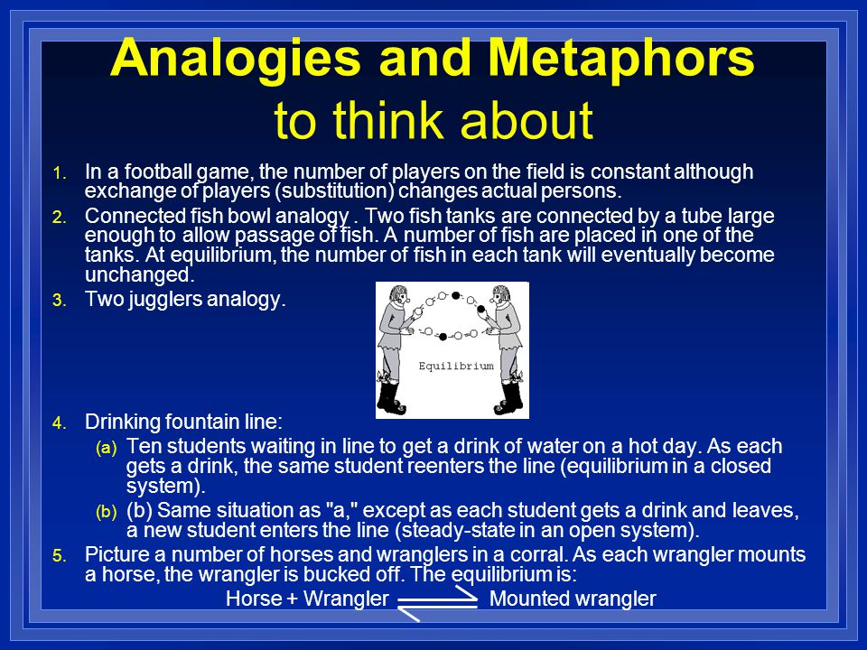 Analogies and Metaphors to think about