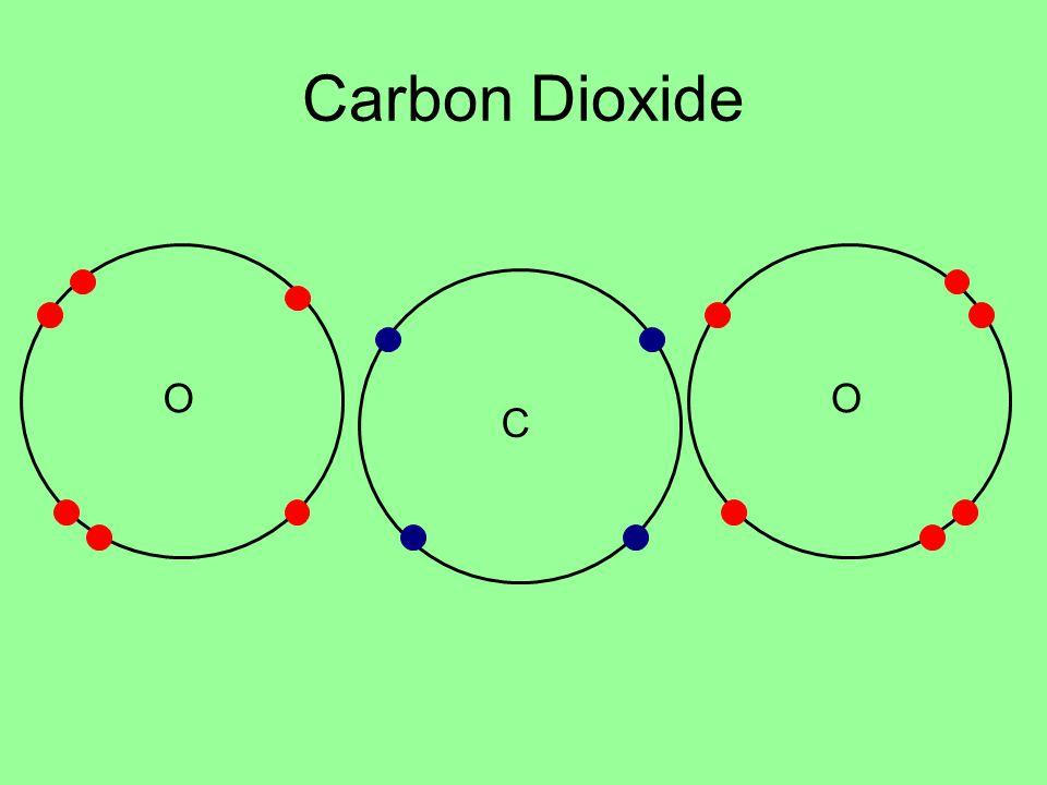 Carbon Dioxide O O C