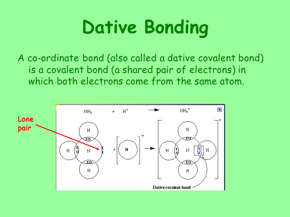 Dative Bonding