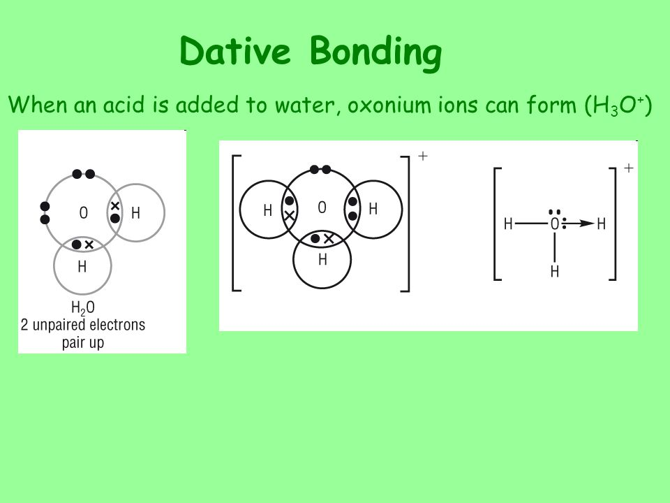 Dative Bonding When an acid is added to water, oxonium ions can form (H3O+)