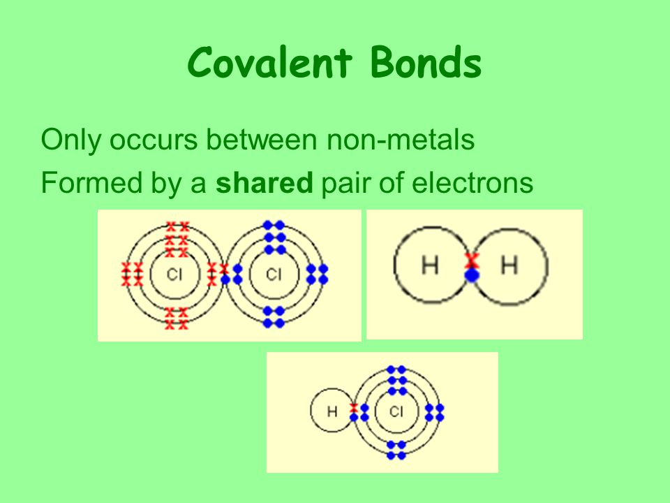 Covalent Bonds Only occurs between non-metals