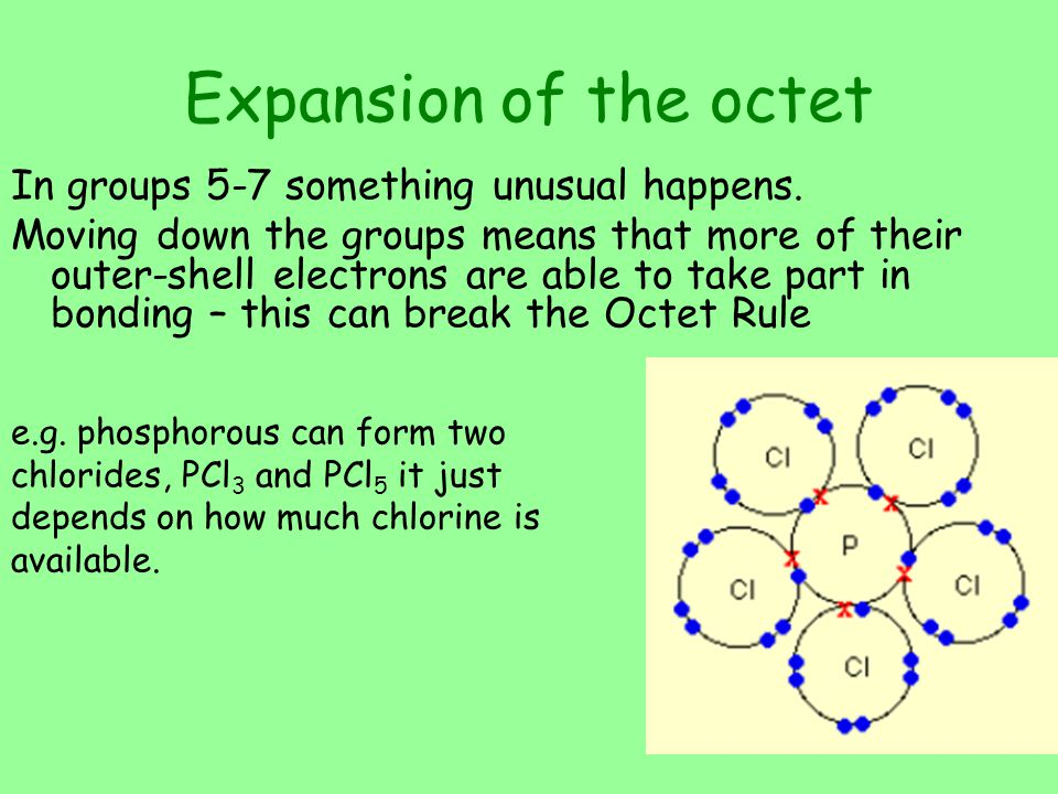 Expansion of the octet In groups 5-7 something unusual happens.