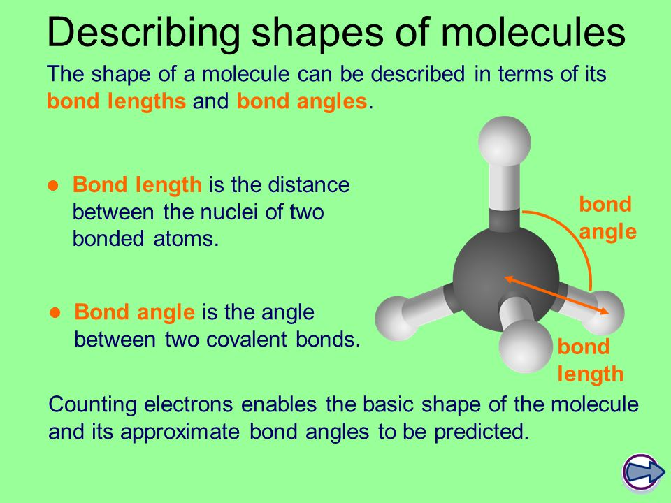 Describing shapes of molecules