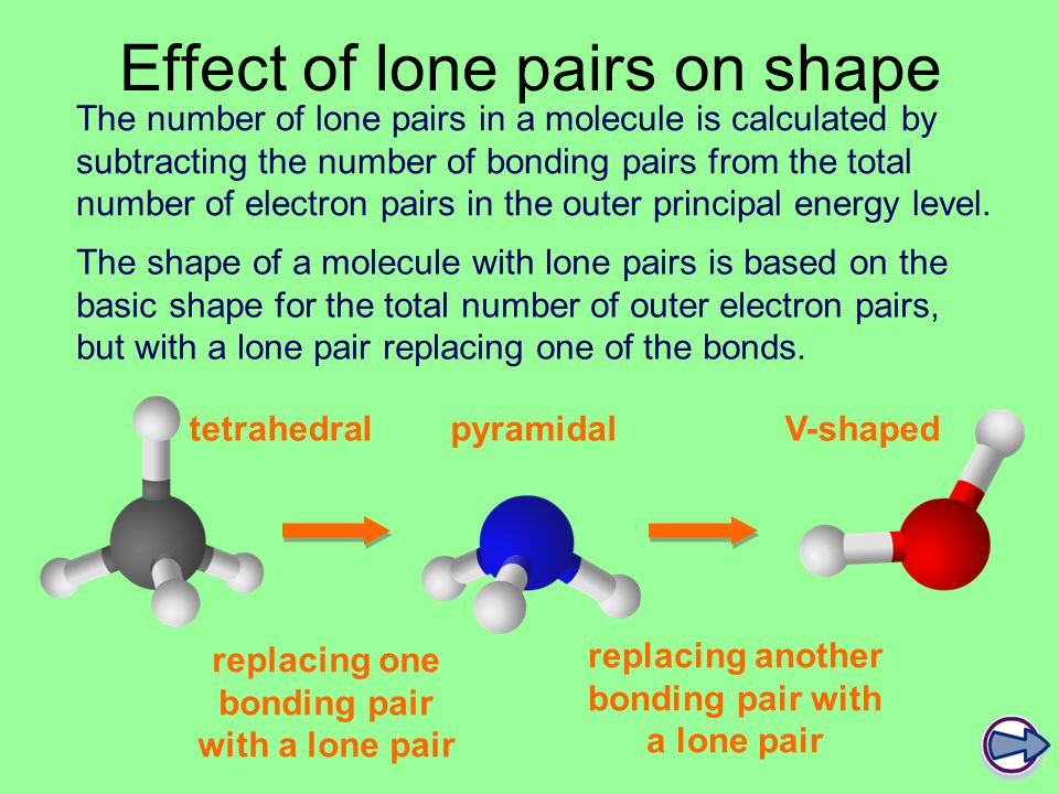 Effect of lone pairs on shape