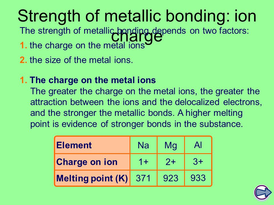 Strength of metallic bonding: ion charge
