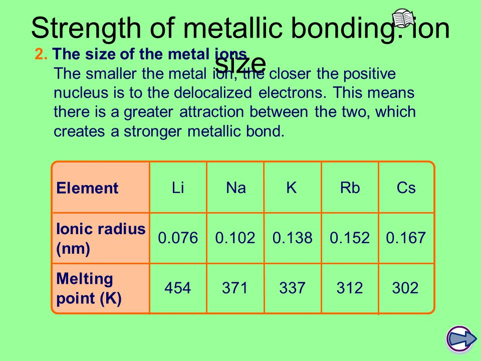 Strength of metallic bonding: ion size
