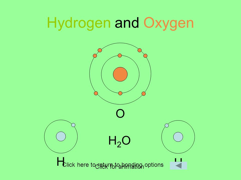 Hydrogen and Oxygen O H2O H H Click here to return to bonding options