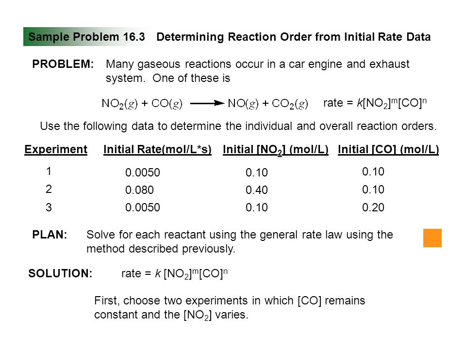 Sample Problem 16.3 Determining Reaction Order from Initial Rate Data. PROBLEM: