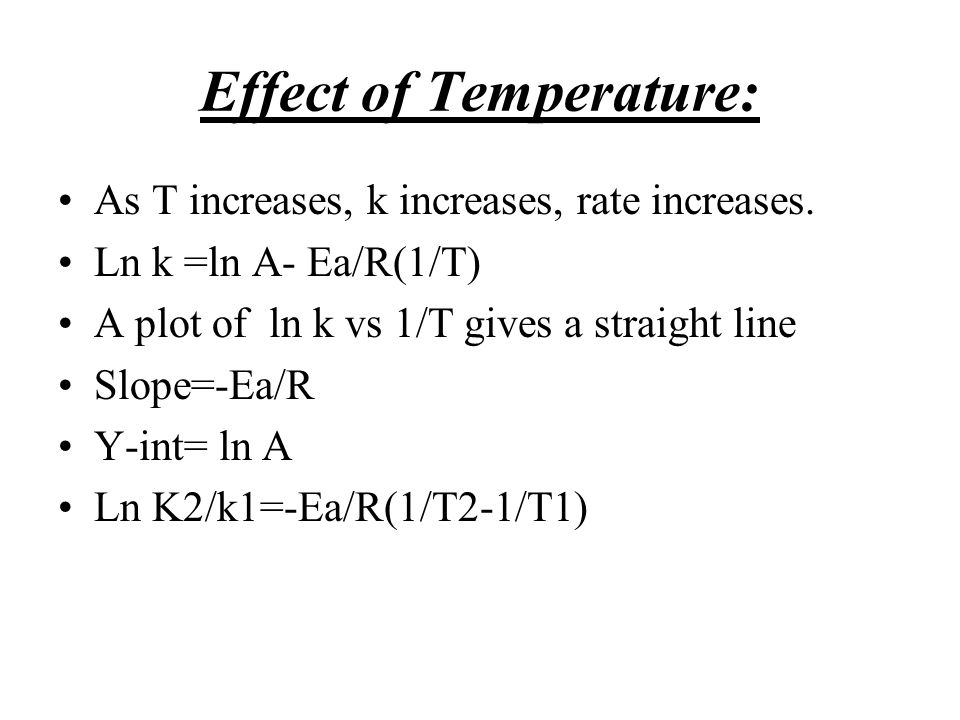 Effect of Temperature: