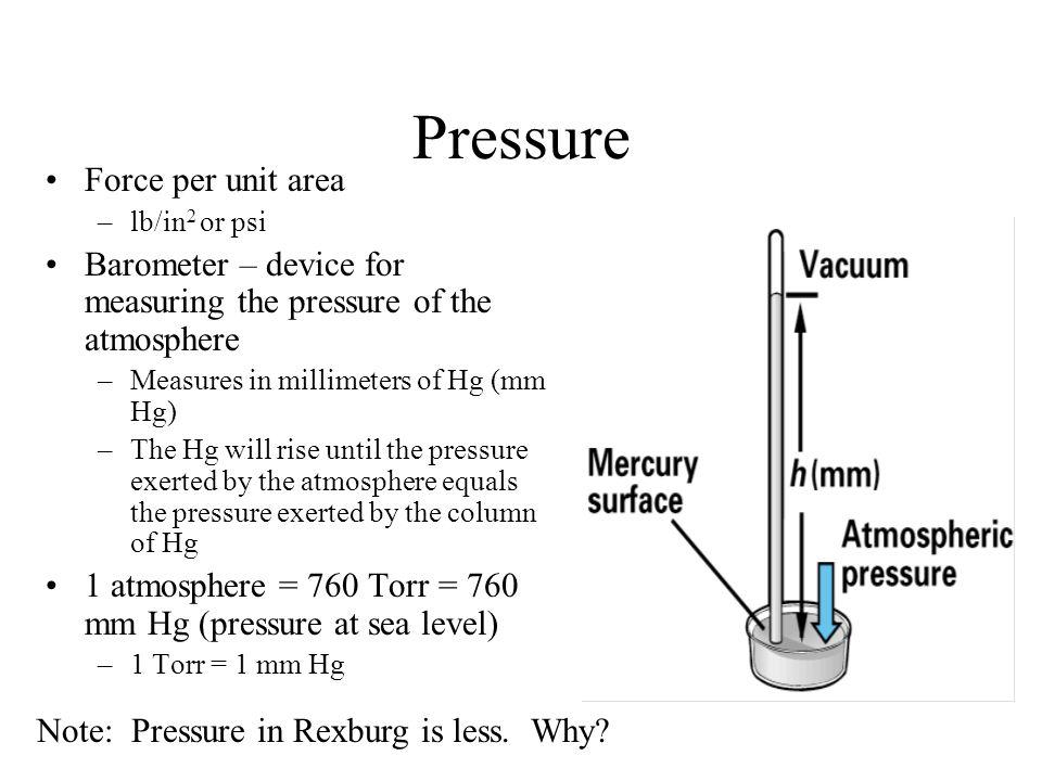 Pressure Force per unit area