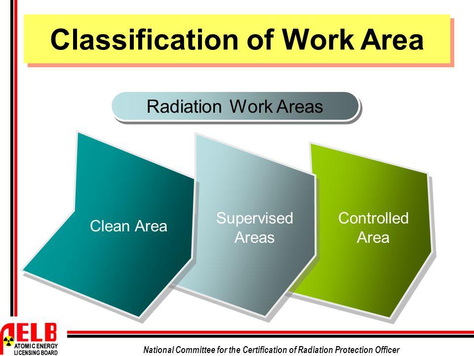 Classification of Work Area