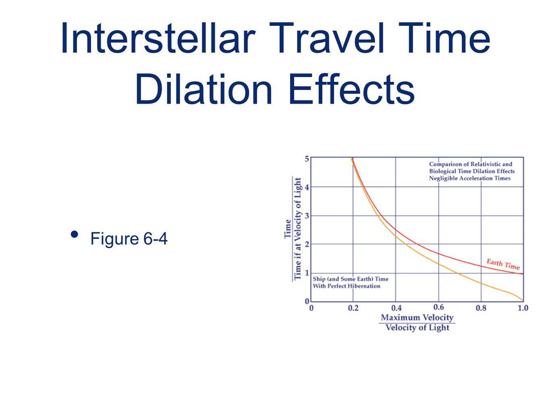 Interstellar Travel Time Dilation Effects