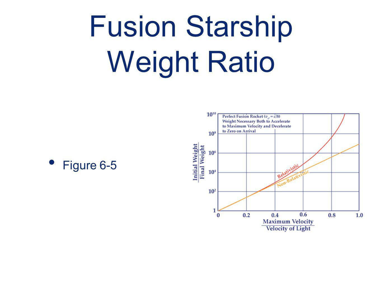 Fusion Starship Weight Ratio