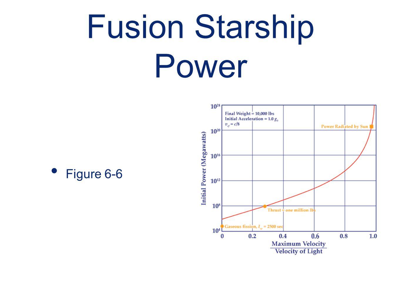 Fusion Starship Power Figure 6-6