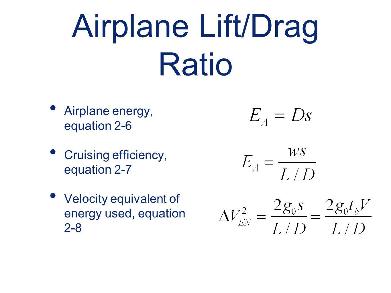 Airplane Lift/Drag Ratio