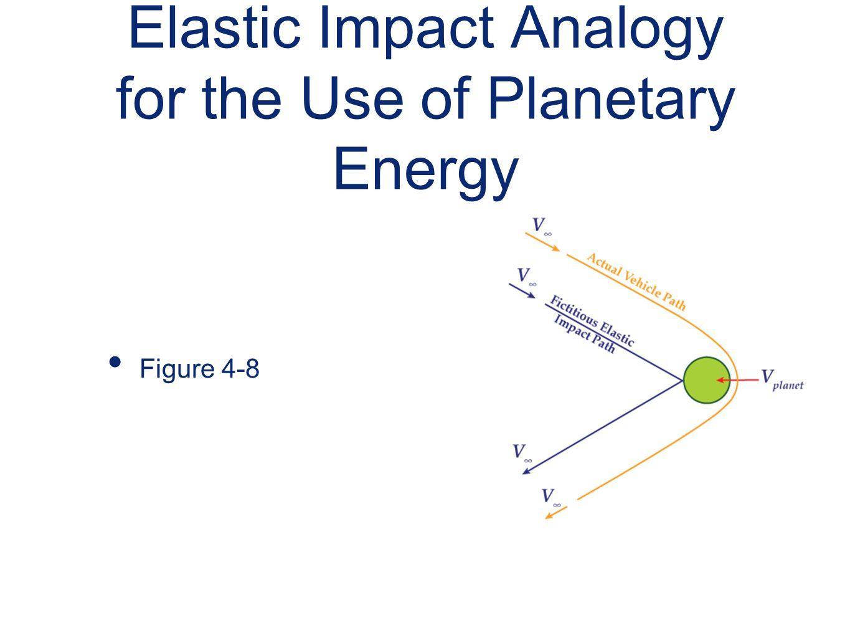 Elastic Impact Analogy for the Use of Planetary Energy
