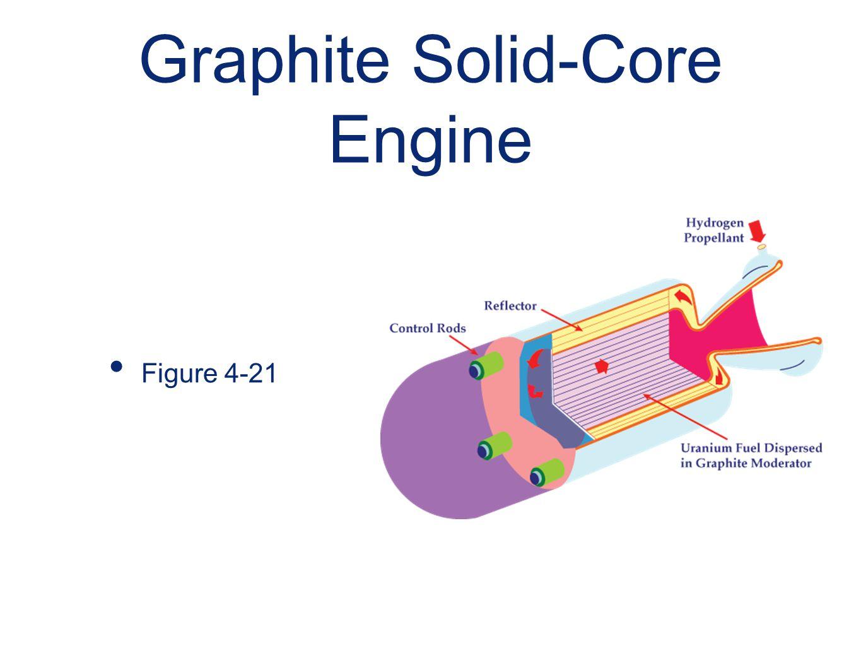 Graphite Solid-Core Engine