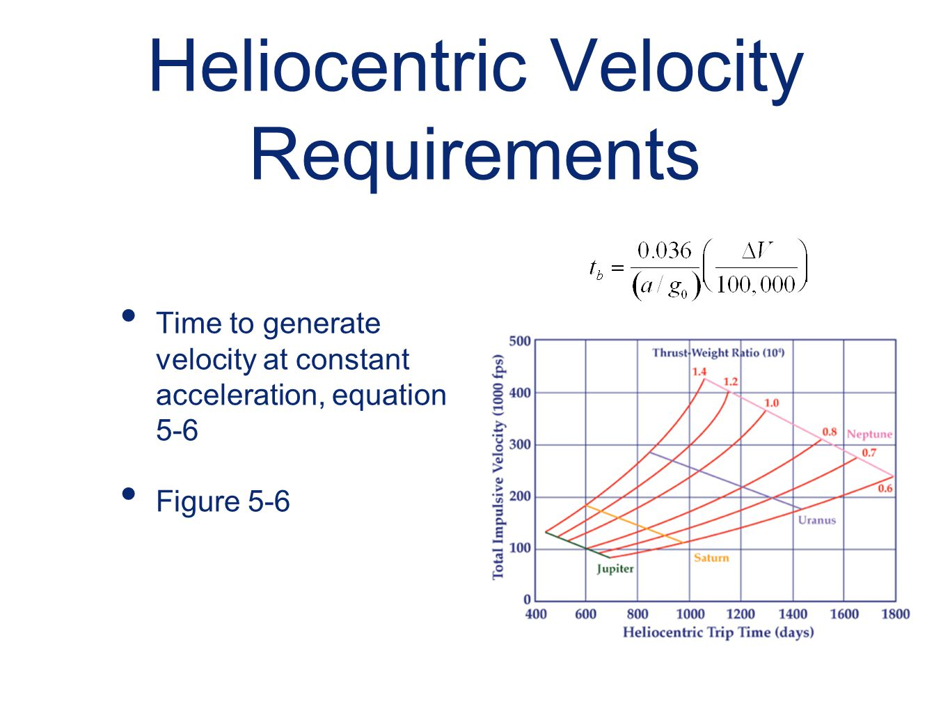 Heliocentric Velocity Requirements