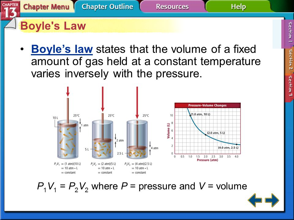 P1V1 = P2V2 where P = pressure and V = volume