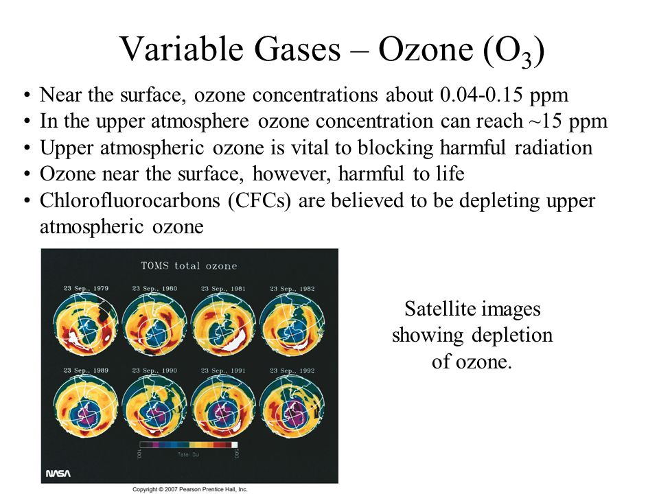 Variable Gases – Ozone (O3)