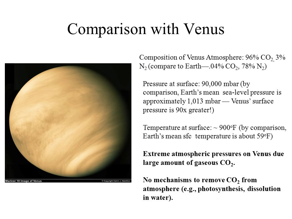 Comparison with Venus Composition of Venus Atmosphere: 96% CO2, 3% N2 (compare to Earth—.04% CO2, 78% N2)