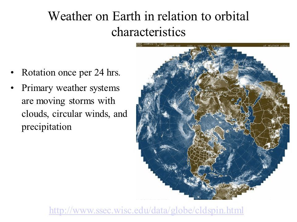 Weather on Earth in relation to orbital characteristics
